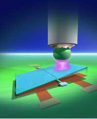 Misurata una forza quantistica repulsiva 1